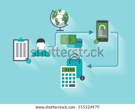 Flat design stylish vector illustration of customer planning online shopping via the Internet using a credit card and mobile phone secure connection. Isolated on turquoise background
