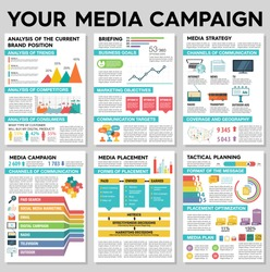 Flat design. Vector infographics about media placement, campaign, strategy, digital project, management, engagement, analysis, communication, website, advertising, marketing platform. Easy to edit map