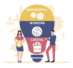 Flat design with people. MWC  - managerial working capital. Platform. business concept background. Vector illustration for website banner, marketing materials, business presentation