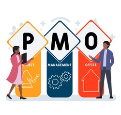Flat design with people. PMO - Project Management Office. acronym, business concept background.   Vector illustration for website banner, marketing materials, business presentation, online advertising
