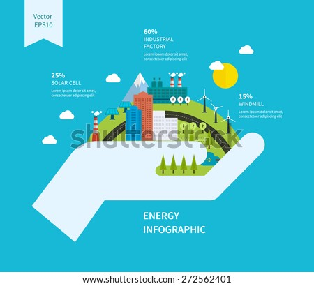 flat green energy  ecology  eco