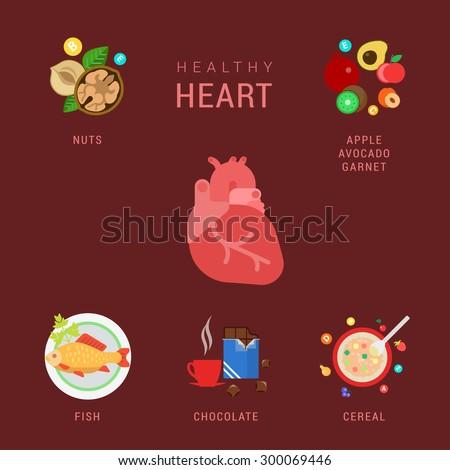 flat healthy heart lifestyle