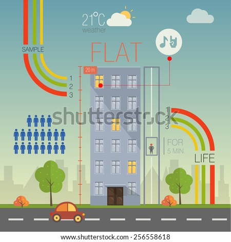 flat house with infographic icons and geometry elements in landscape with weather graphics