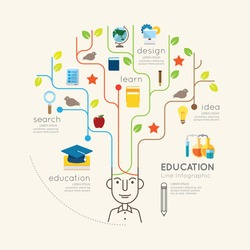 Flat line Infographic Education People and Pencil Tree Outline concept.Vector Illustration.