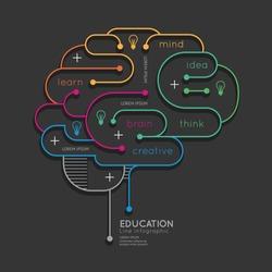 Flat linear Infographic Education Outline Brain Concept.Vector Illustration.