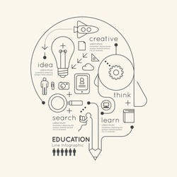 Flat linear Infographic Education Outline Pencil Head Concept.Vector Illustration.