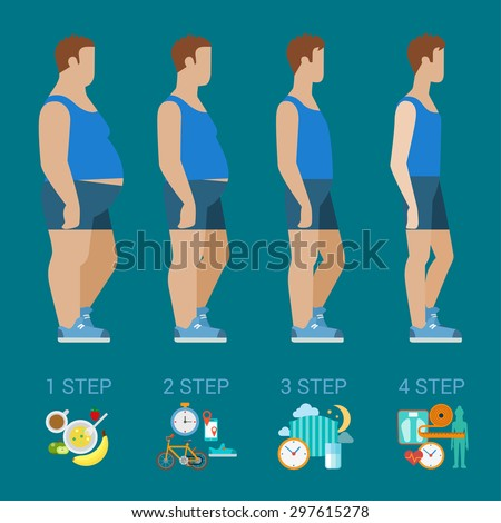 Flat man weight loss steps modern infographics concept. Male profile figure before after. Healthy food exercise sport sleep schedule cardio.