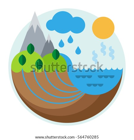 flat style diagram of water