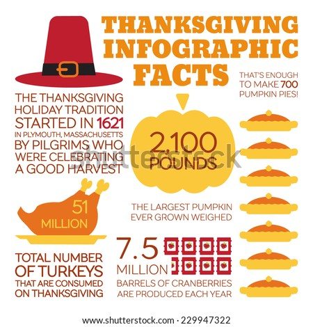 Flat Style Infographics. Thanksgiving Holiday Facts. Template concepts for education, holiday articles