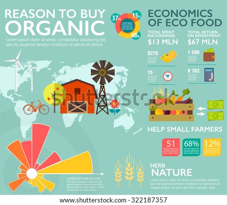 flat vector concept infographic design elements illustration of the reasons to buy environmentally friendly bio buy environmentally friendly