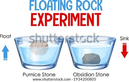 floating rock science