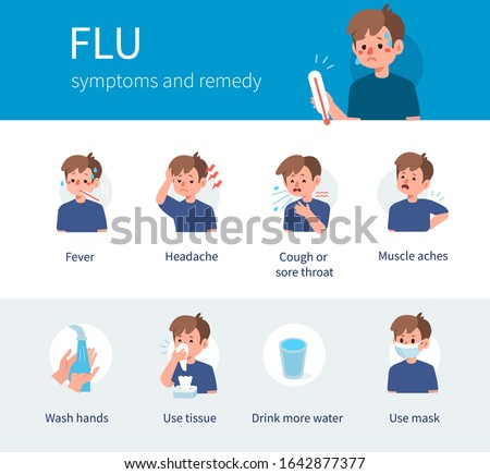 Flu Disease Symptoms and Prevention against Virus  and Infection. Character has Fever, Cough and other Respiratory Illness Signs. Boy use Medical Mask and Tissue. Flat Cartoon Vector Illustration.