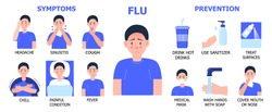 Flu info-graphics vector. Cold, influenza symptoms are shown. Icons of fever, headache,cough are shown. Illustration of painful condition, chill, sinusitis. Prevention of epidemic flu is shown.