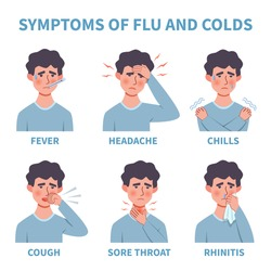 Flu symptoms. Common cold and flu symptoms infographics. Fever, cough and sore throat, snot, chills. Healthcare medical flat vector illness diagram