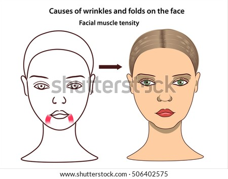Can make-up cause facial wrinkles