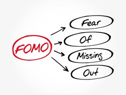 FOMO - Fear Of Missing Out acronym, business concept background