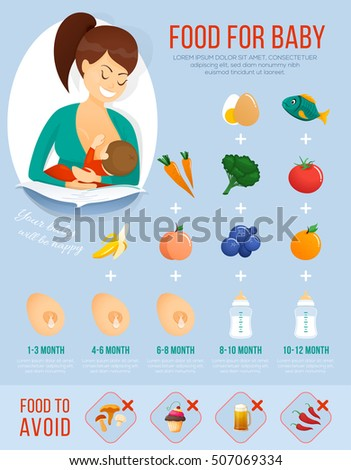 Food for baby infographic. concept banner about baby food. vector illustration.