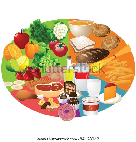 Food Groups Food groups arranged in the new recommended plate shape. EPS 8 vector, cleanly built with no open shapes or strokes. Grouped for easy editing.