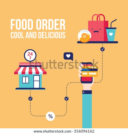 Online food order business plan