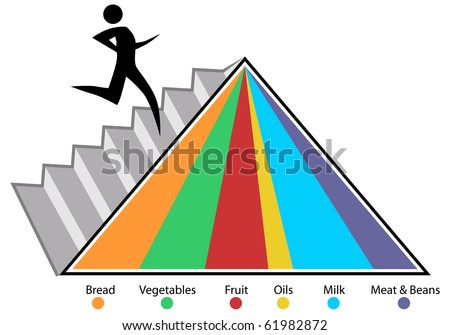 Food Pyramid Chart - stock vector