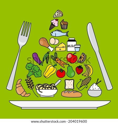 food pyramid. plate, fork and knife