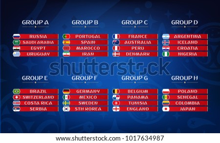 football championship groups