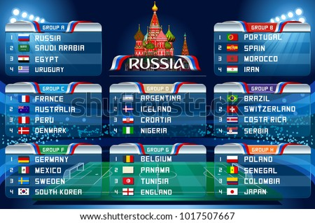 football world cup groups