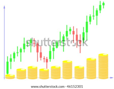 Forex chart diagram on white background