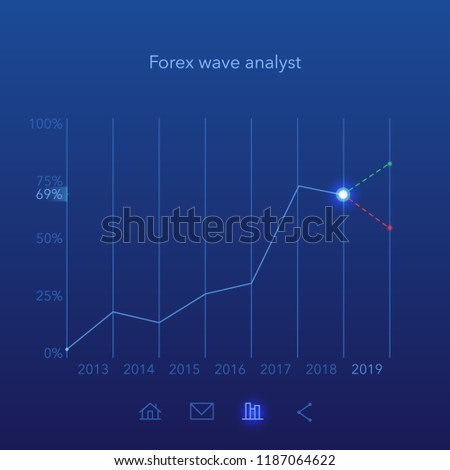 Forex forecast wave infographic. Grow up graphic on blue background. Forex concept. Alternative forecast. Main scenario. Stock vector illustration. #1187064622