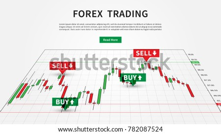 Free indices trading signals