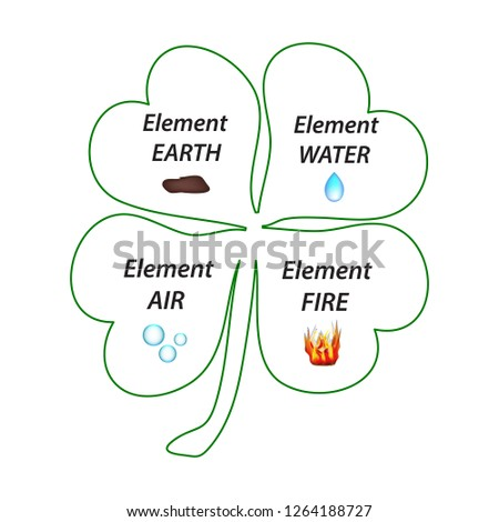 Four-leaf clover. The elements of the earth, the elements of water, the elements of air, the elements of fire. St.Patricks Day. Vector illustration on isolated background.