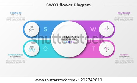 Four paper white round elements with thin line icons inside and text boxes. SWOT flower petal diagram. Advantages and disadvantages of company. Infographic design template. Vector illustration.