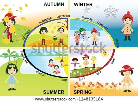 four season. Seasonal Chart of the Year. seasons in set. autumn. winter. summer. spring. 12 months. 4 seasons. Illustration of seasons for nursery. months for elementary school.