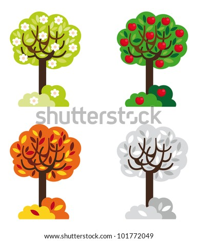 Four seasons, Spring, Summer, Autumn, Winter