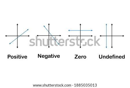 four types of slope graph Stock fotó ©