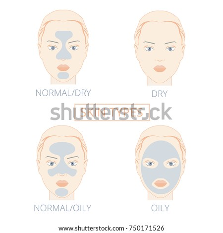 Four woman faces.Types of skin: oily, normal and dry. Trouble and perfect skin different. Human skin types and conditions, skincare infographic on the white background. Vector Illustration