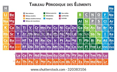 french periodic table of the elements illustration vector version 10 - Periodic Table Of Elements Vector Free