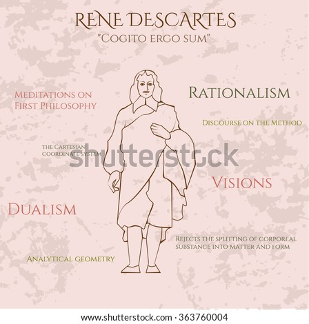 French philosopher, mathematician, and scientist - Rene Descartes Foto stock ©