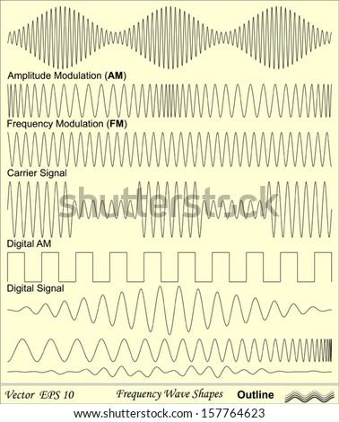 Frequency Wave Shapes Outline