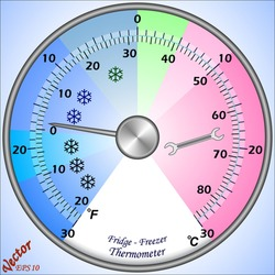 Fridge - Freezer Thermometer