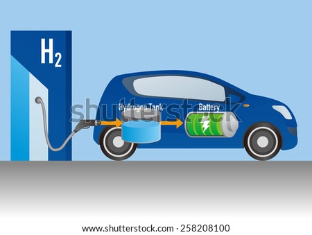 fuel cell car and hydrogen