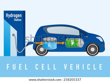 fuel cell vehicle and hydrogen