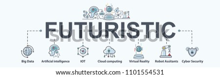 Futuristic banner with keyword icon. Ai, robot assistant, Cloud computing, big data, IOT, cyber security and automation.