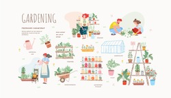 Garden, flowers and plants at home and outdoor.Vector drawn illustrations of plants in pots, people in garden beds, woman watering a flower for posters or cards