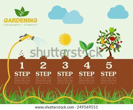 garden work infographic