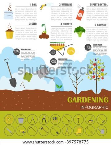 gardening work  farming