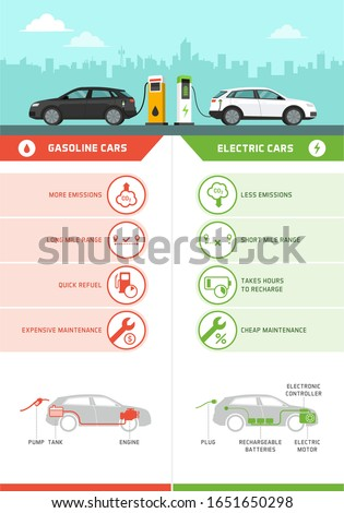Gasoline cars and electric cars comparison infographic with icons, cars refueling and charging at the station and car parts diagram, automotive technology