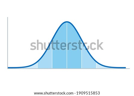 Gaussian distribution. Standard normal distribution, sometimes informally called a bell curve, used in probability theory and statistics. Standard deviation. Illustration on white background. Vector. Photo stock ©