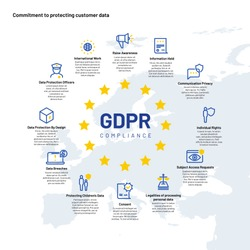 Gdpr infographics. European personal data and privacy protection regulation business info chart. Security vector concept. Illustration of gdpr protection data, security privacy and regulation