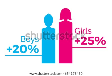 Gender graphs, pink female and blue male, vector illustration